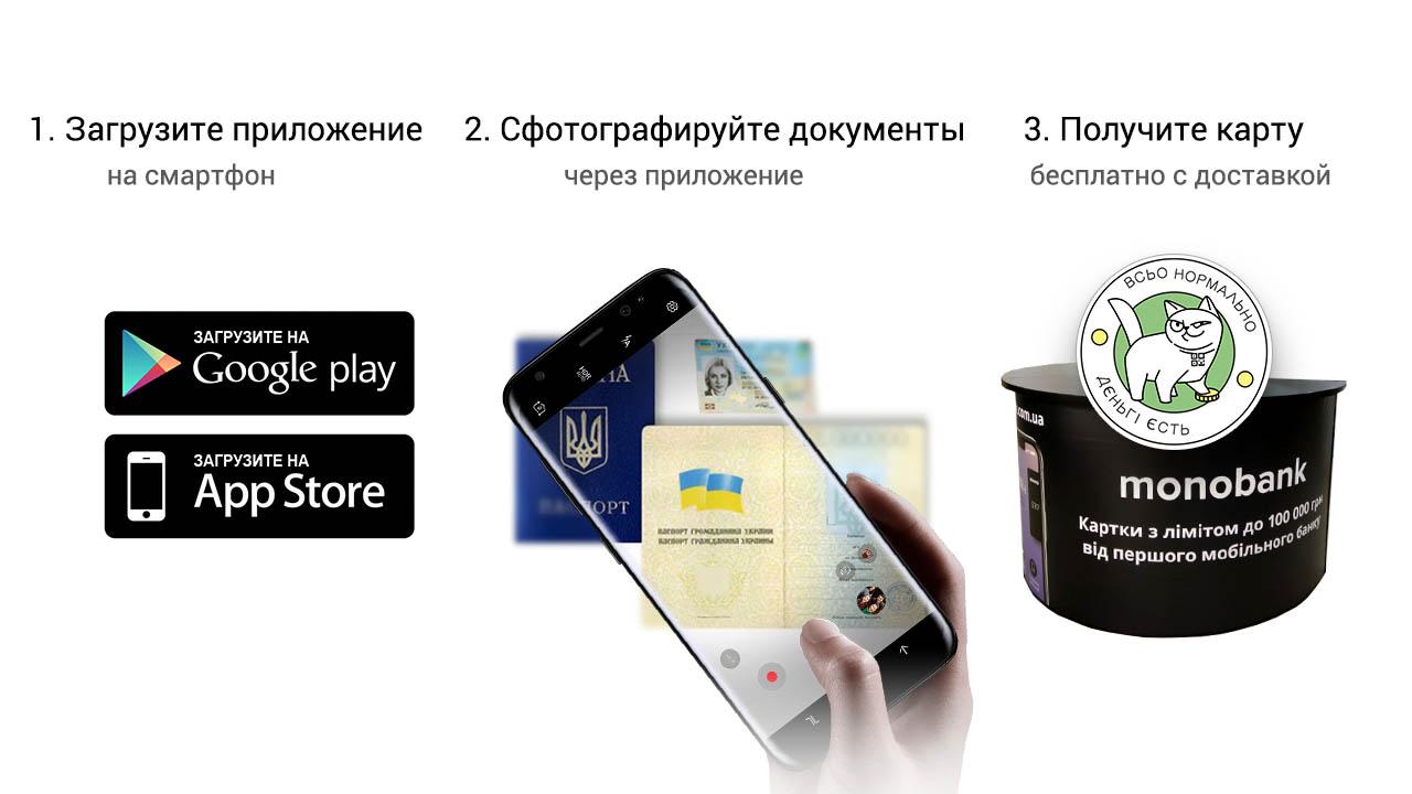 взять кредит на 6 месяцев украина